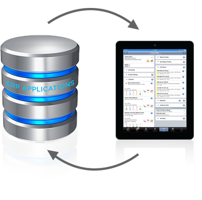 StayinFront Life Sciences CRM integrates seamlessly with your ERP application or any data source cost-effectively